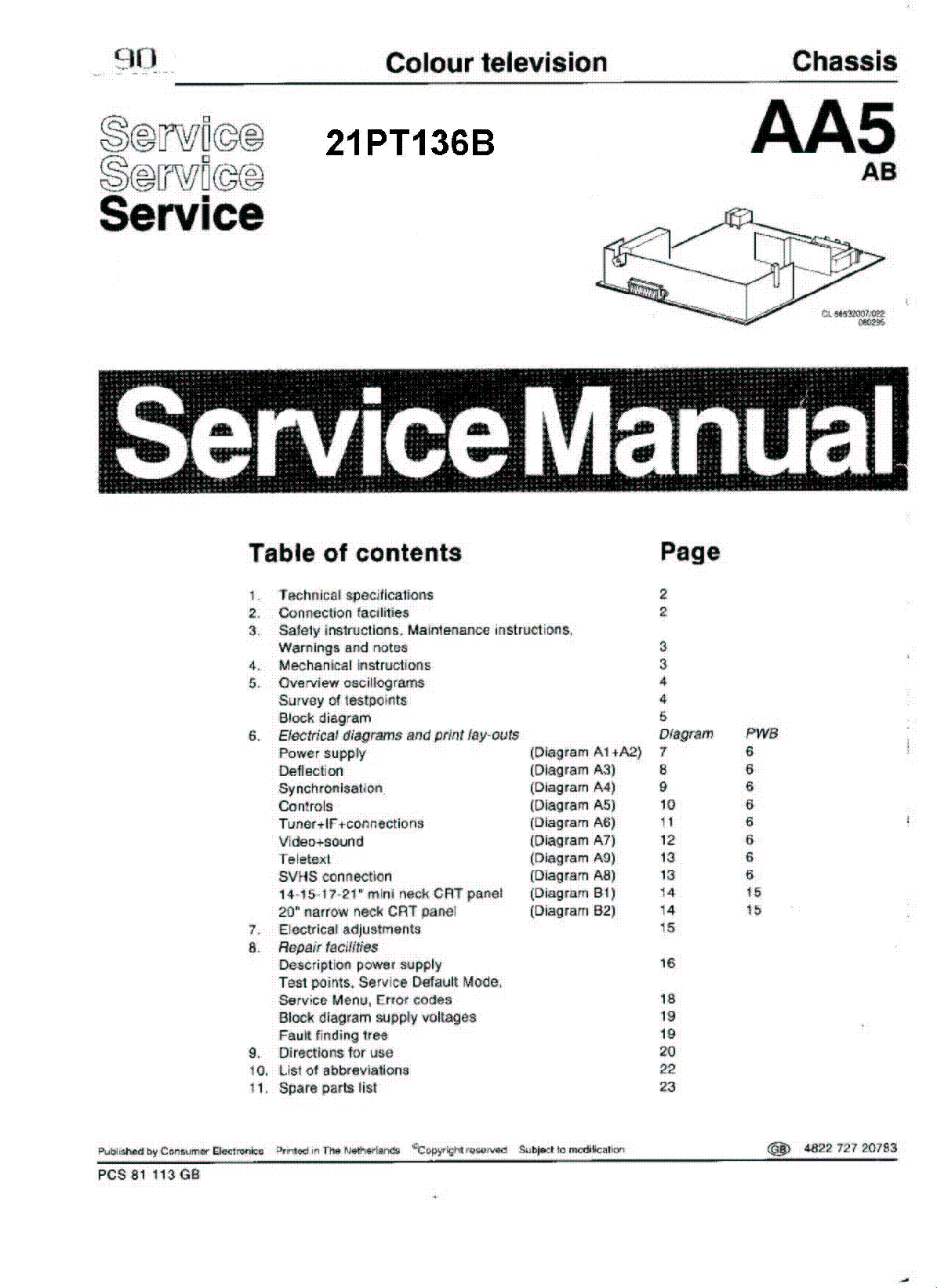 PHILIPS AA5-AB 21PT136B Service Manual download