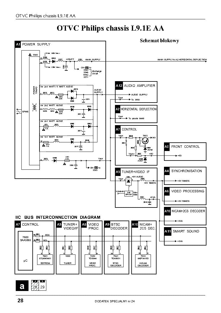PHILIPS Q543.3E LA CHASSIS LCD Service Manual free