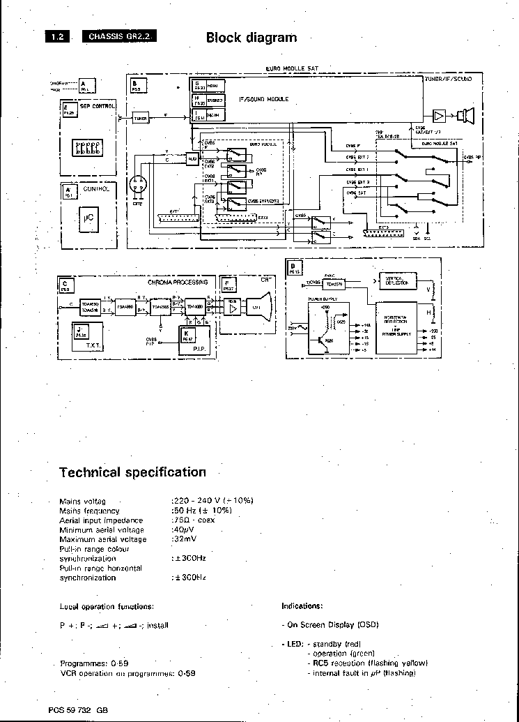 PHILIPS CHASSIS GR2.2-AA SM Service Manual download