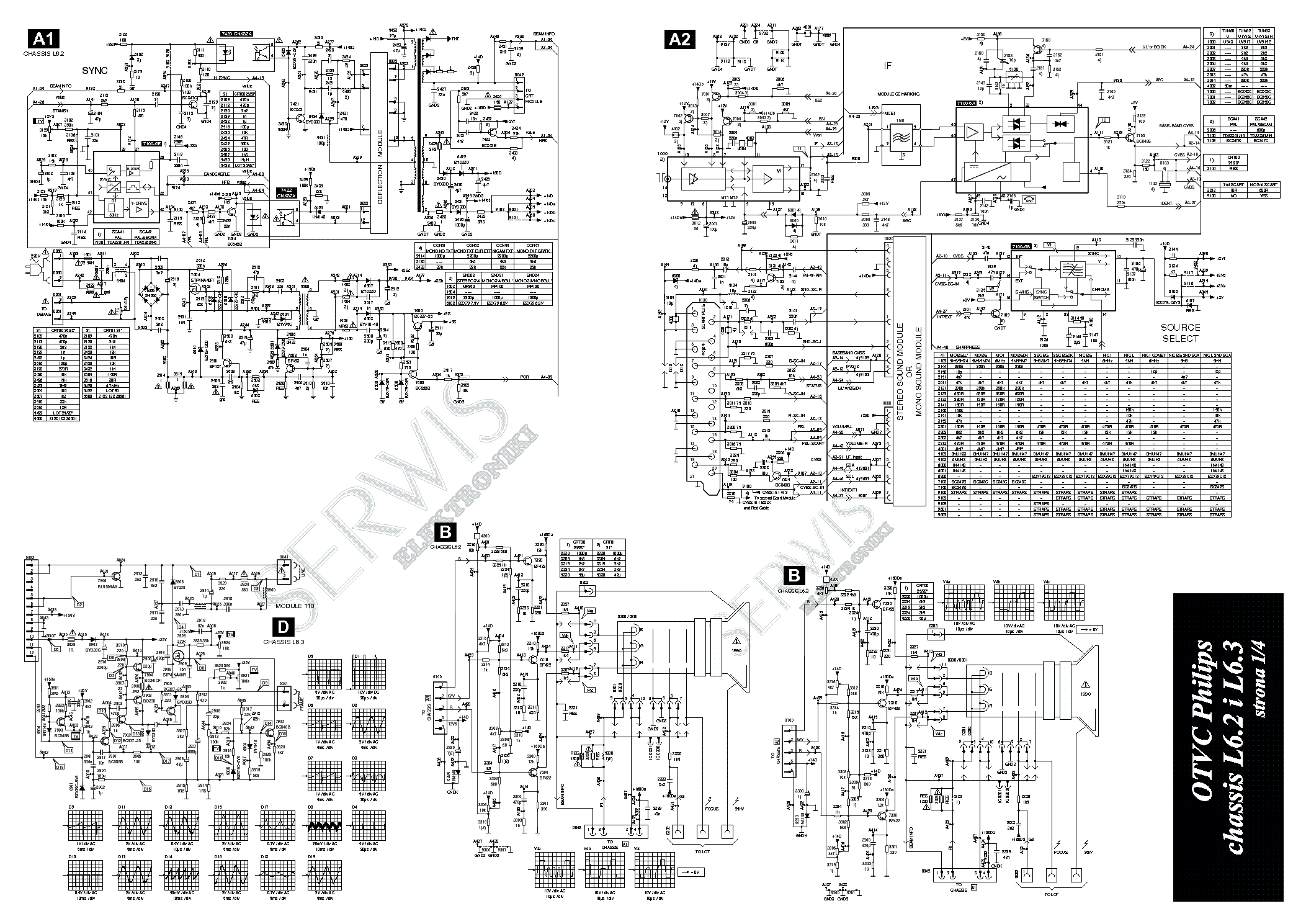 PHILIPS CHASSIS L6.2 L6.3 SCH Service Manual download