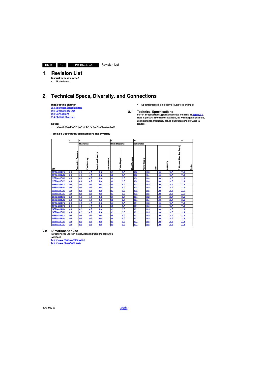 PHILIPS CHASSIS TPM10.3E LA Service Manual download