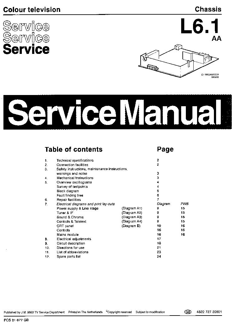 PHILIPS 37PFL7603D CHASSIS Q529.1E LA SM Service Manual