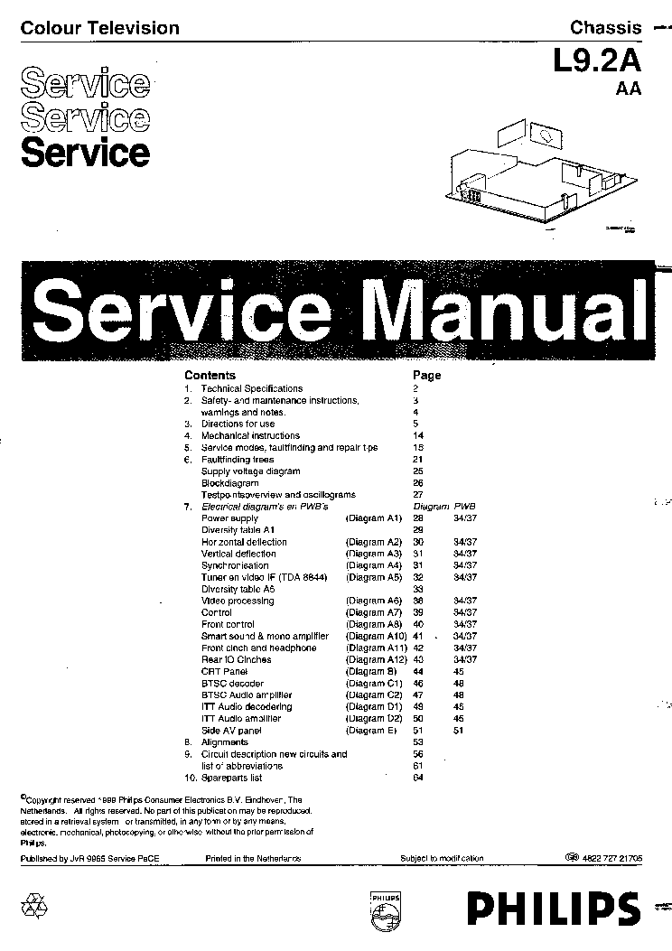 PHILIPS CHASSIS FM-23-AC FM24-AB FM33-AA SM Service Manual