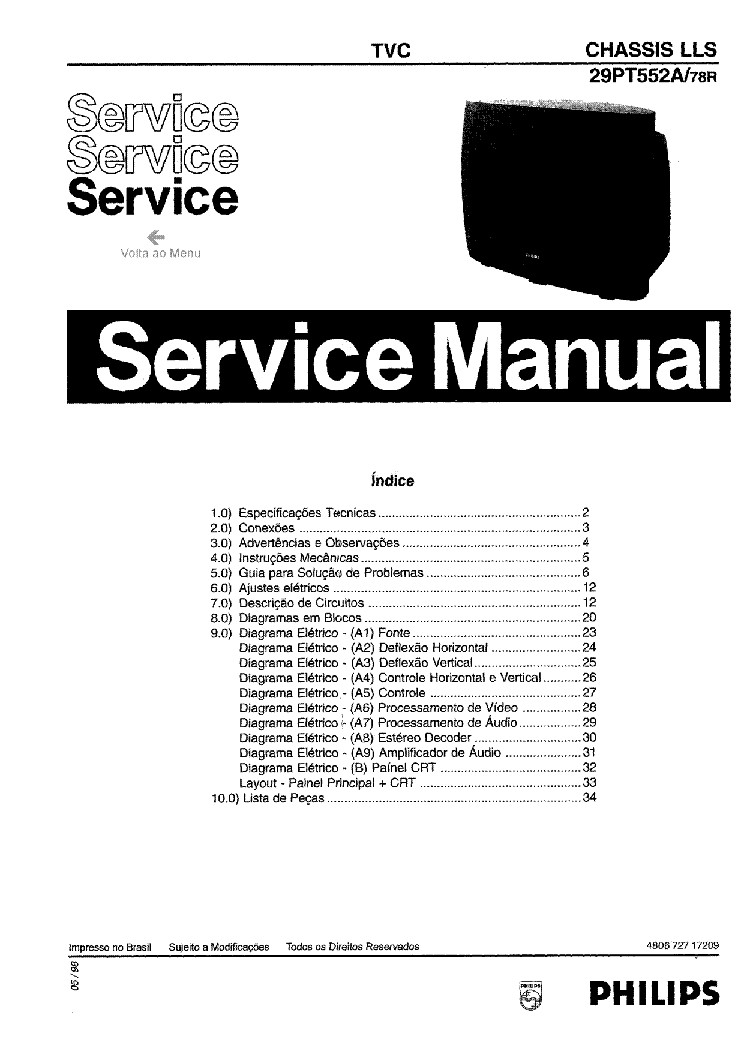 PHILIPS TV 29PT552A CHASSIS LLSUP-SM Service Manual