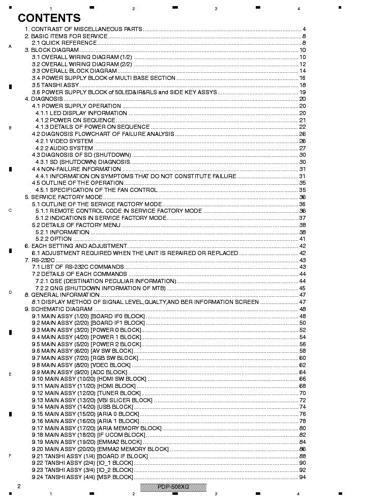 PIONEER PDP-508XG 508XDA 508XC Service Manual download