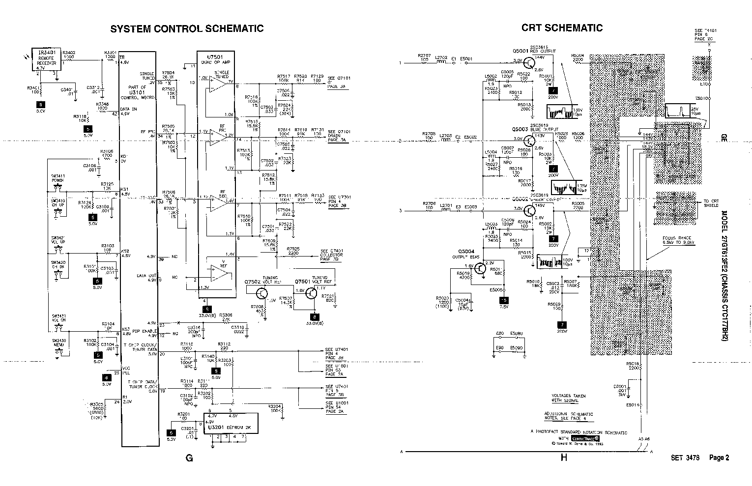 RCA 27GT613FE2 Service Manual download, schematics, eeprom
