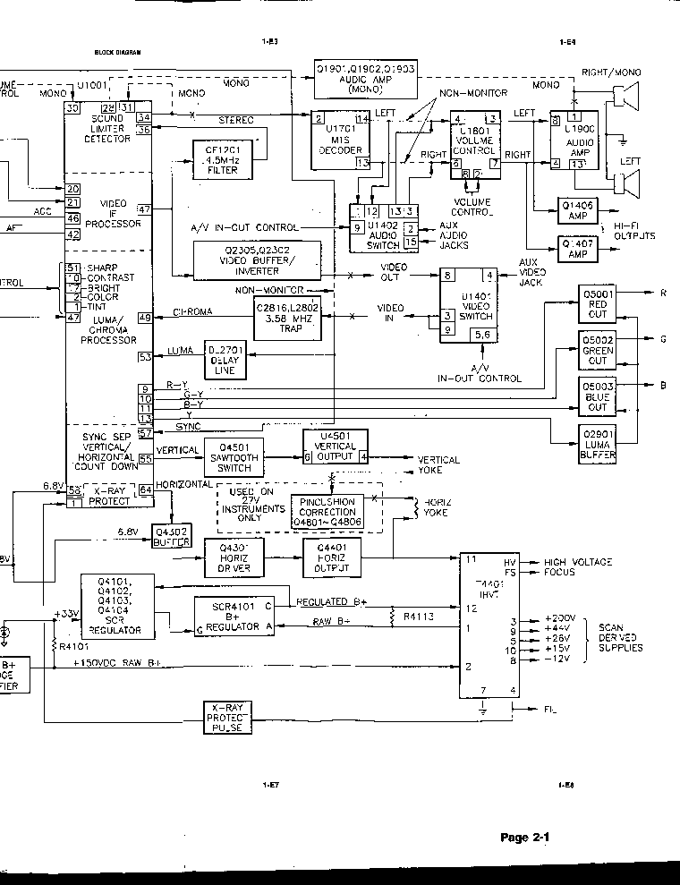 RCA CHASSIS CTC156 157 Service Manual download, schematics