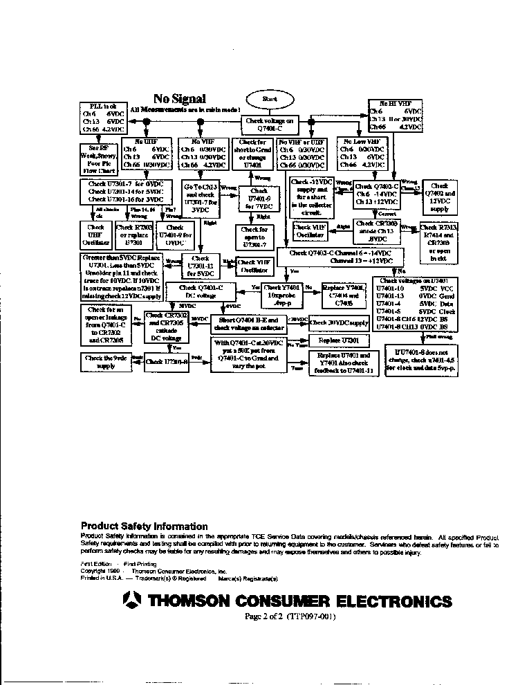 RCA CHASSIS CTC175 187 Service Manual download, schematics