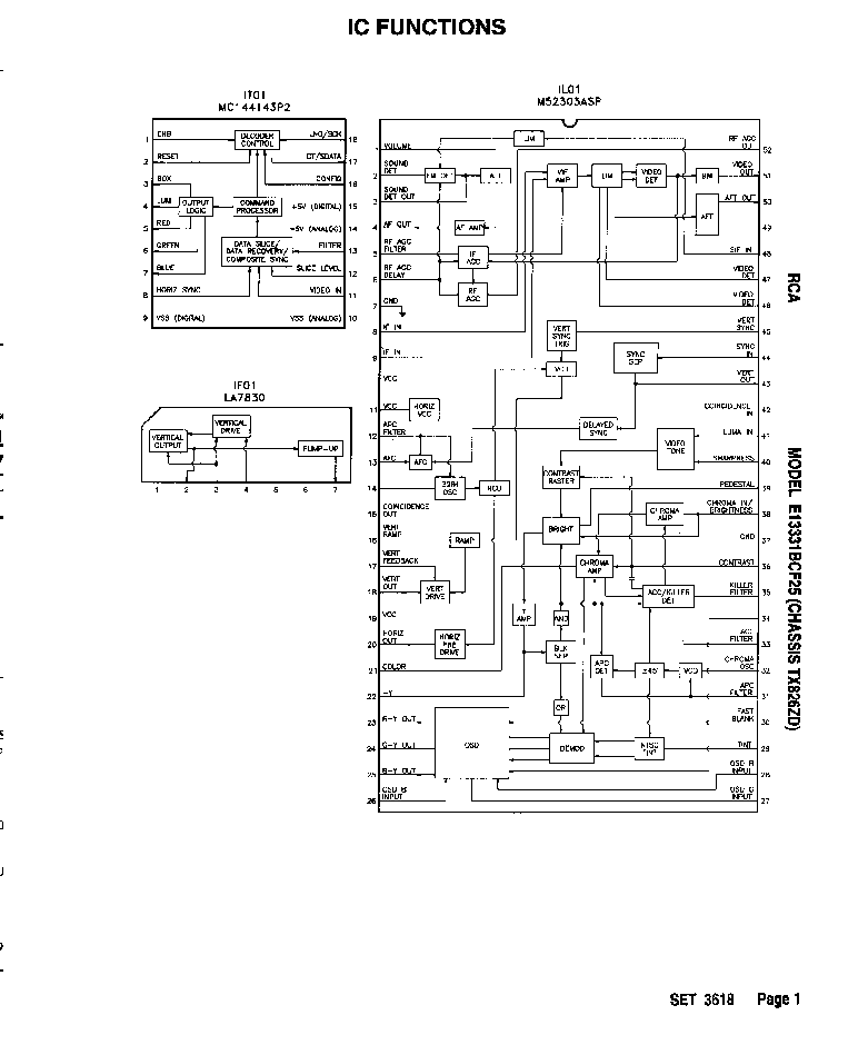 RCA CHASSIS TX826ZD Service Manual download, schematics