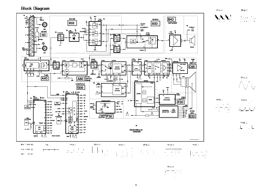 ROADSTAR CTV-1418XKT Service Manual download, schematics