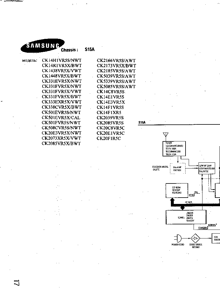 SAMSUNG CH S15A Service Manual download, schematics