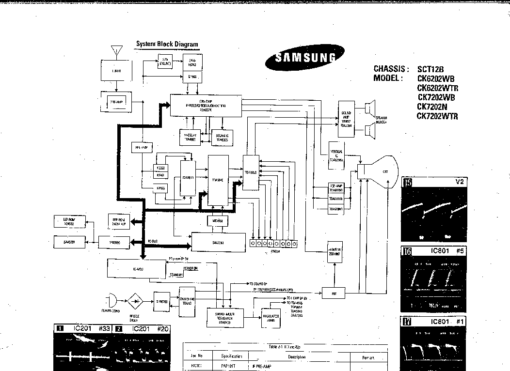 SAMSUNG PS-42C7SGE SCH Service Manual download, schematics