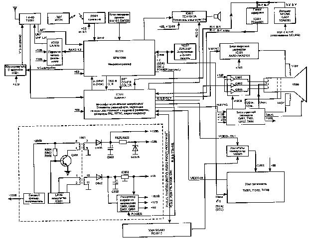 SAMSUNG CK5051 TV Service Manual download, schematics