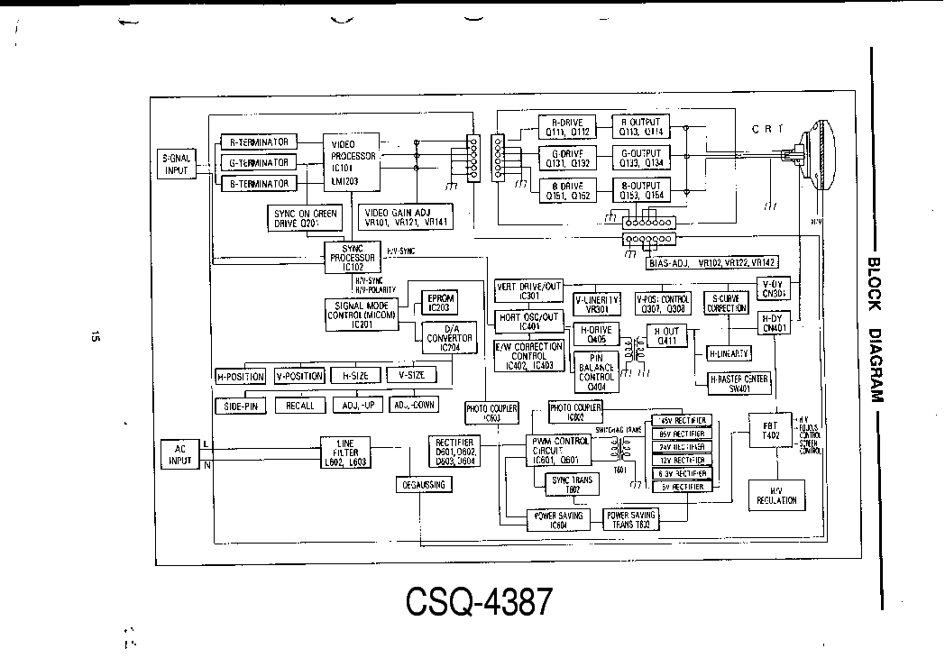 SAMSUNG SCT11D Service Manual download, schematics, eeprom