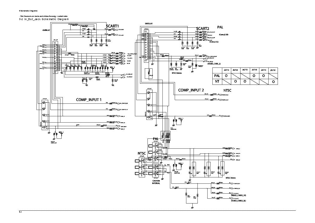 SAMSUNG LE32T51BXXEH GTR32KE SDIAGRAM 105 Service Manual