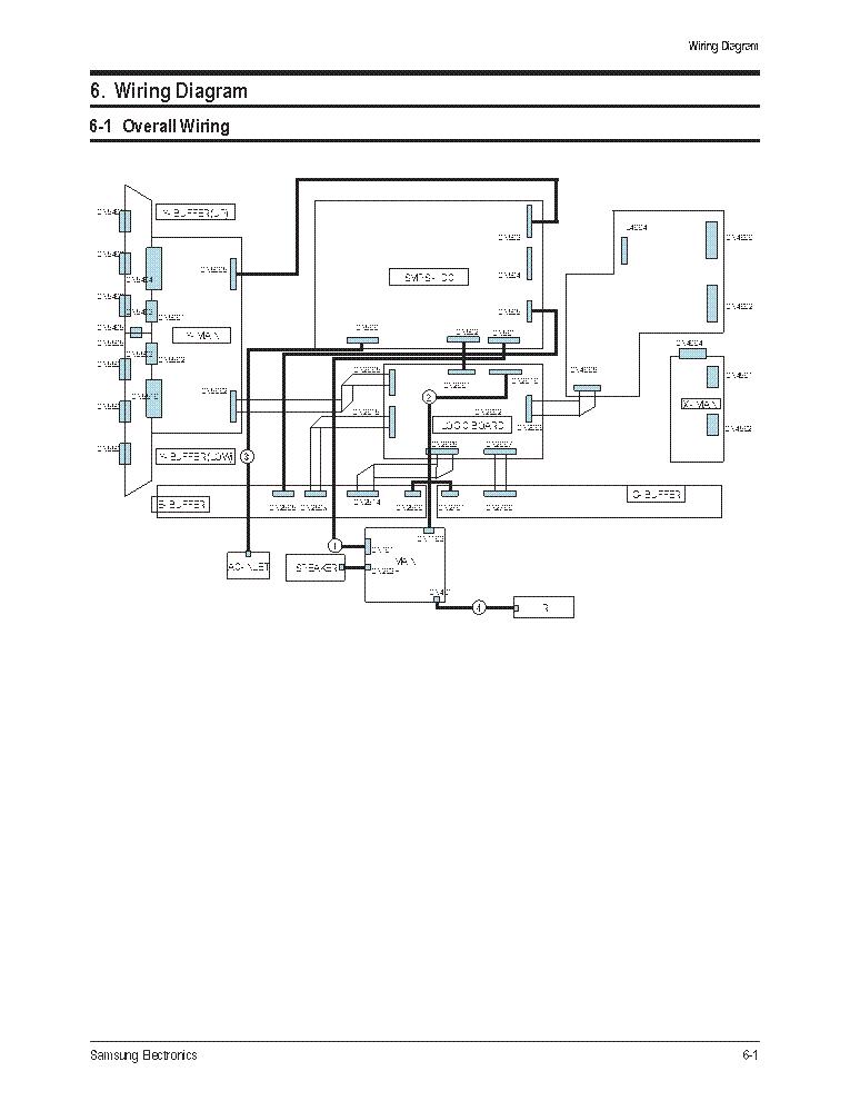 SAMSUNG PN50A550 PN58A550 CHASSIS F43A WIRINGDIAGRAM