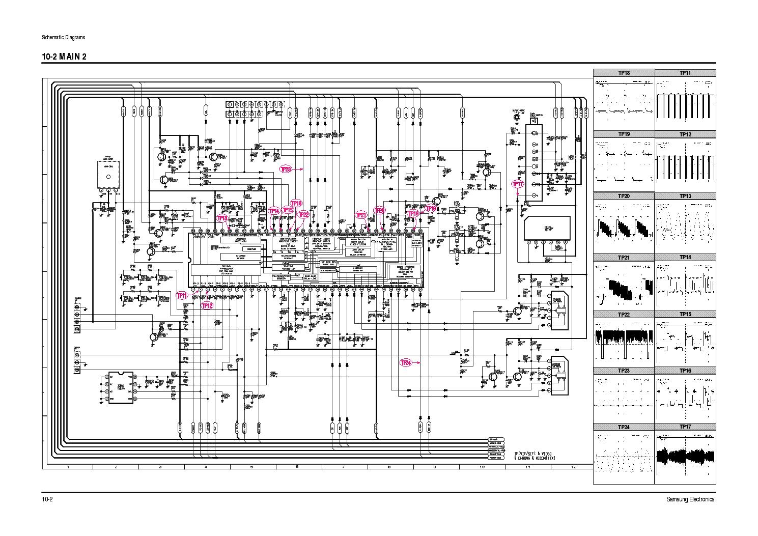 SAMSUNG S56A REV1.1-CW21A113N,CW28D83N Service Manual