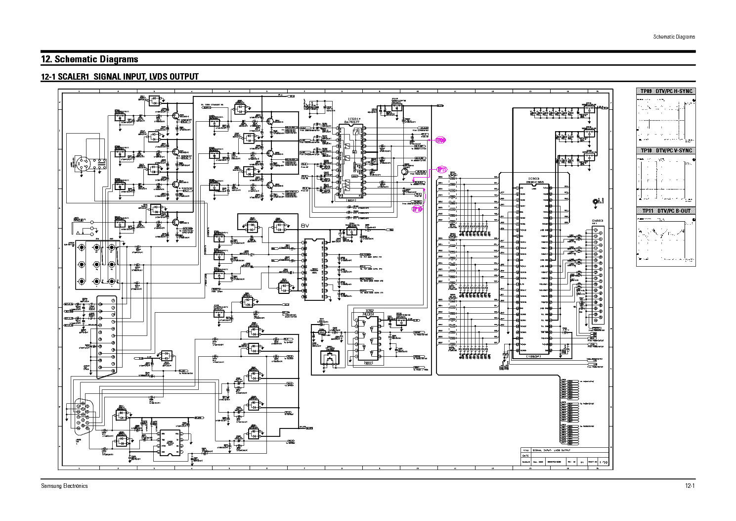 SAMSUNG TV PS50-PLAZMA Service Manual download, schematics