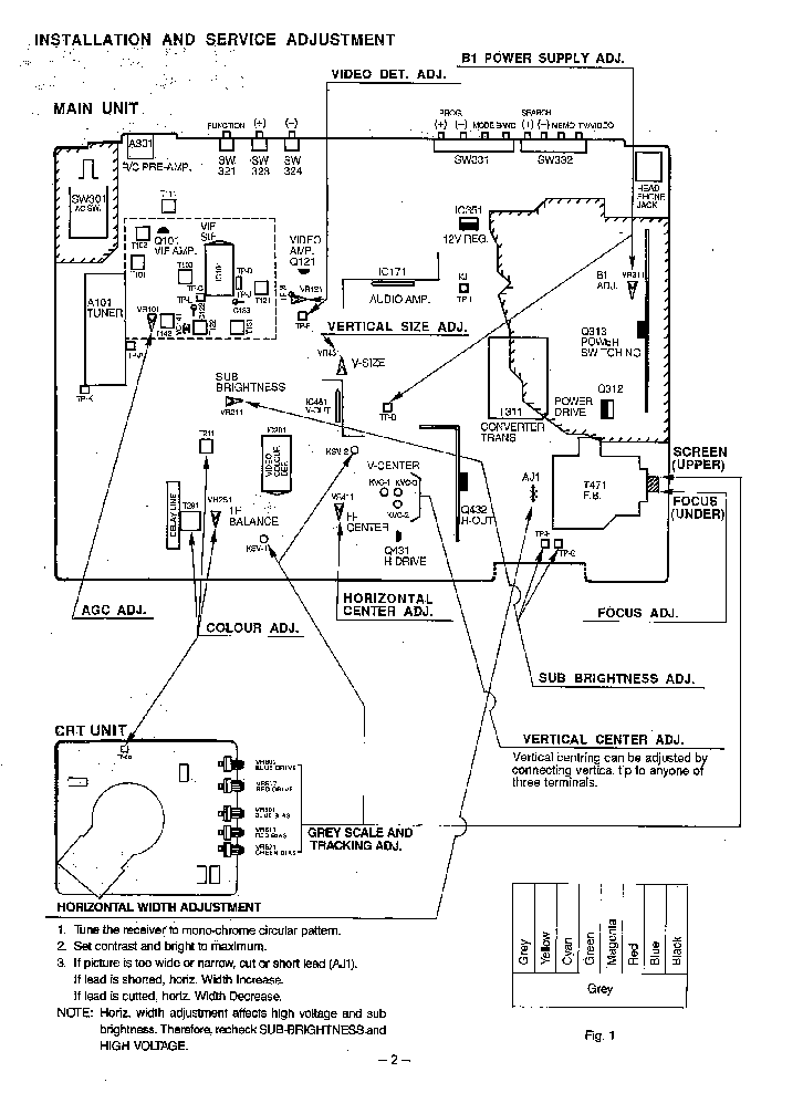 SANYO A2B CHASSIS CPP2135V TV SM Service Manual download