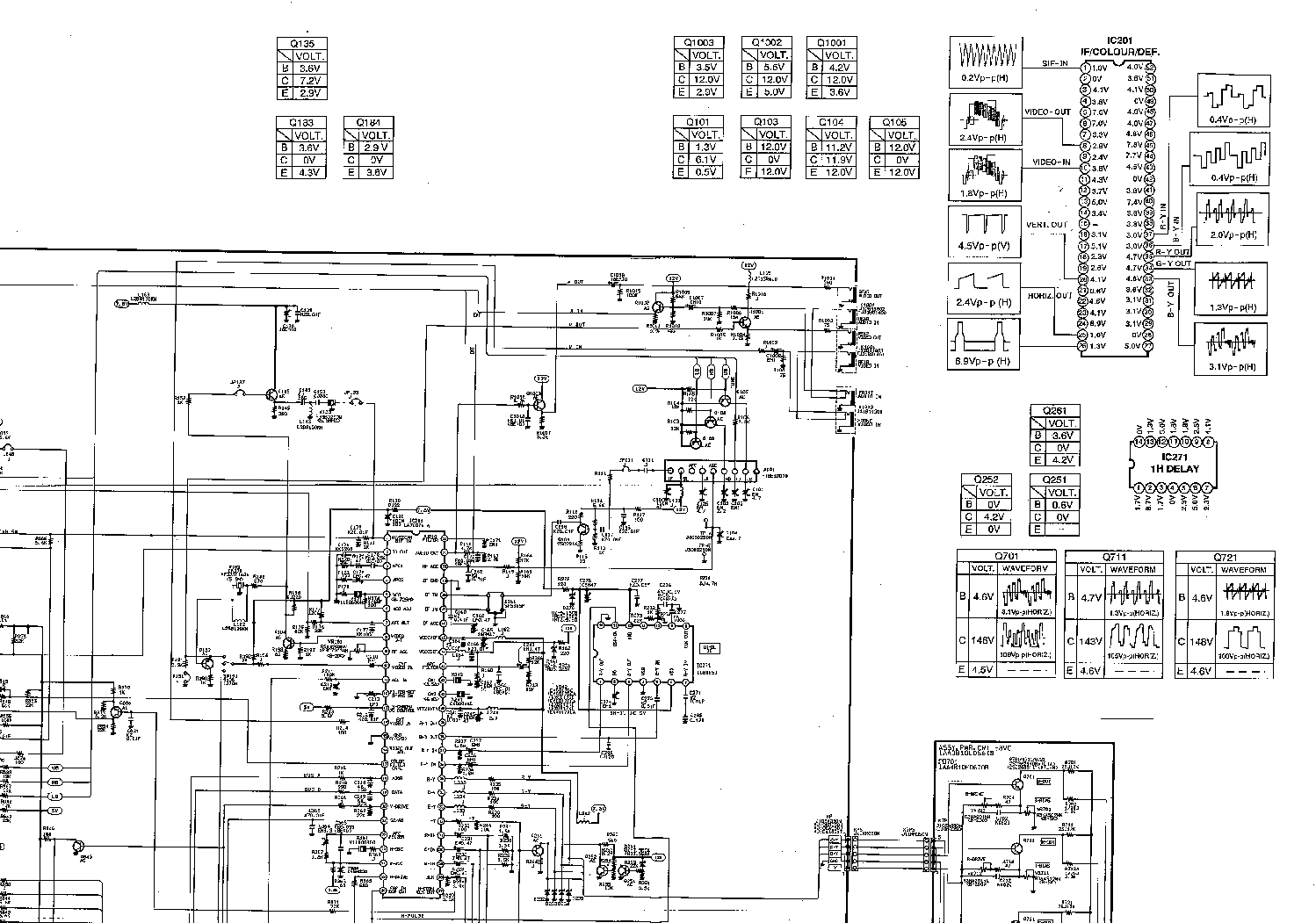 SANYO CHASSIS-AC1-A Service Manual download, schematics