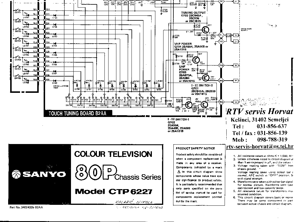 SANYO CHASSIS WB6-A CE32FWH2F Service Manual download
