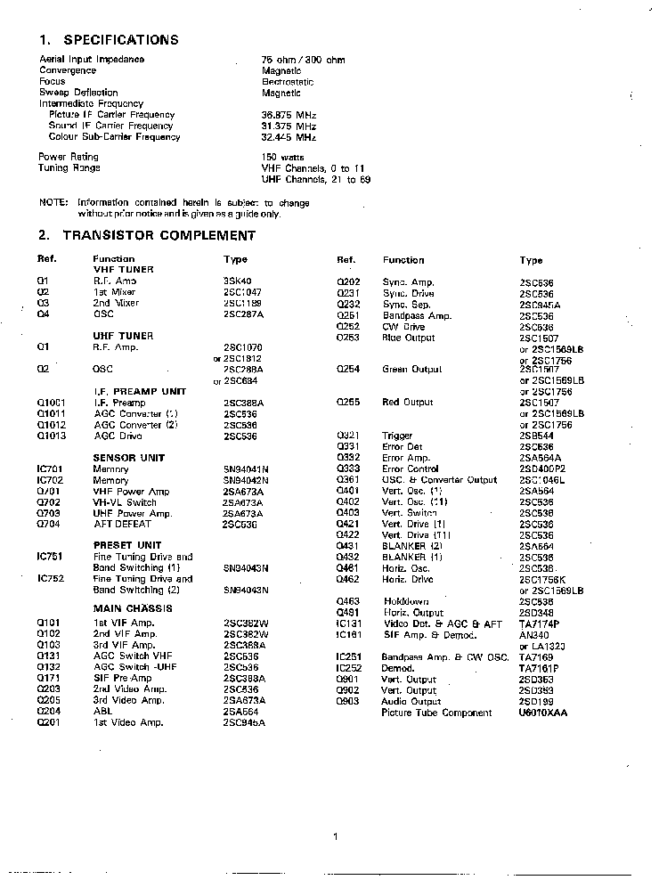 SANYO CTP8606 TV SM Service Manual download, schematics