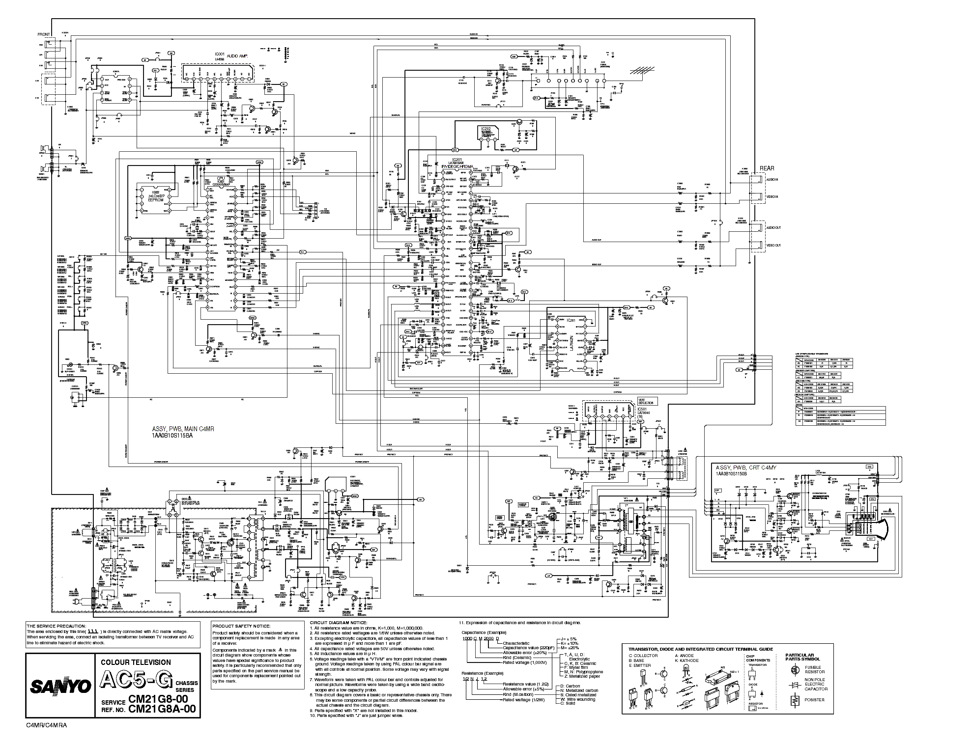 SANYO TV AC-5G CHASSIS Service Manual download, schematics