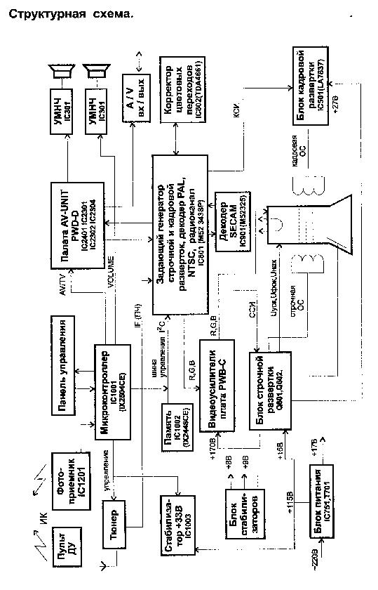 SHARP 21D-CK1 Service Manual download, schematics, eeprom