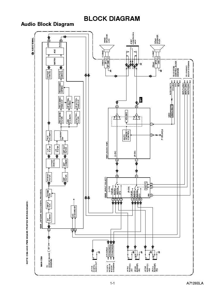 SHARP LC-15SH7U SUPP Service Manual download, schematics