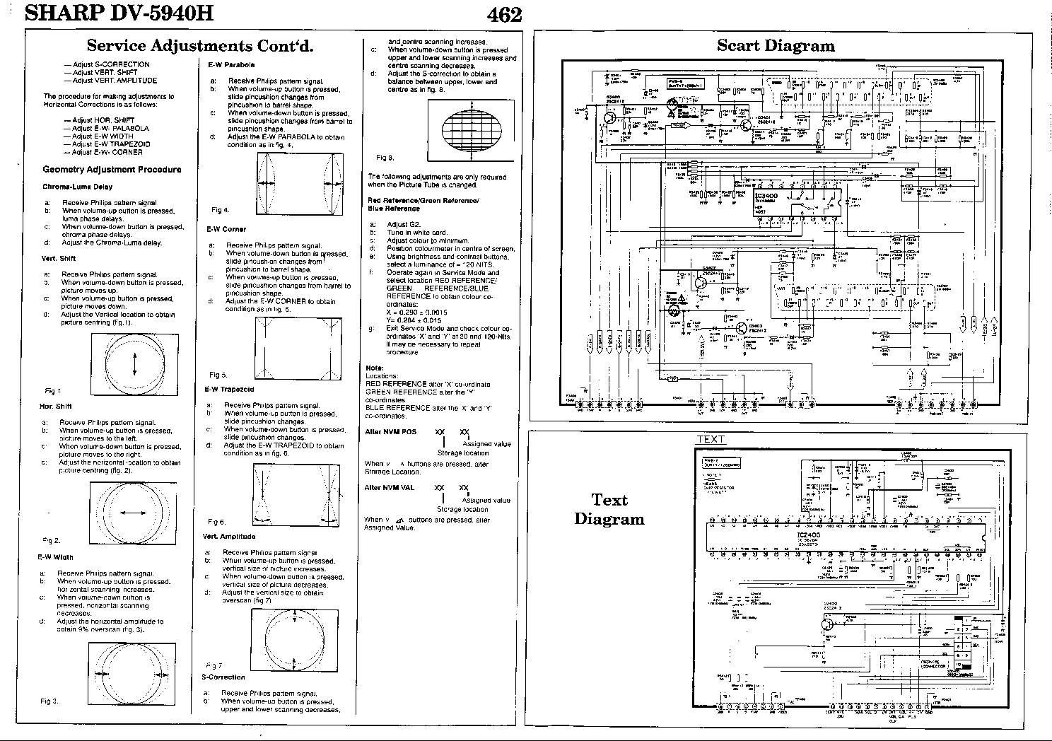 SHARP SHARP DV-5940H Service Manual download, schematics