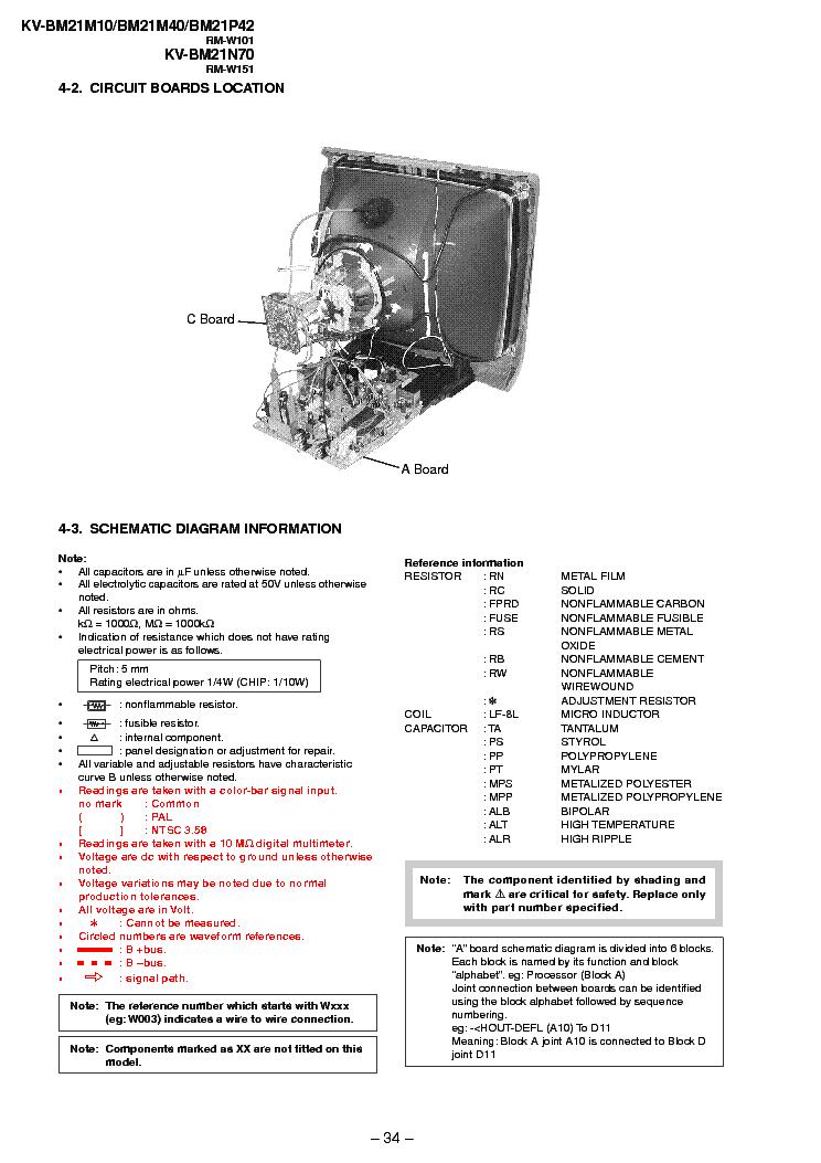 SONY KV-BM21P42 CH BX1 SCH Service Manual download