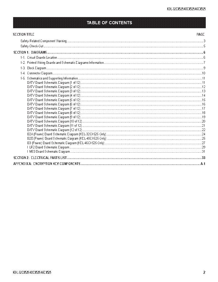 SONY KDL-32CX525 40CX525 46CX525 CHASSIS AZ2-F REV.1 SM