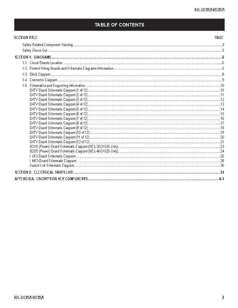 SONY KDL-40CX525 KDL-32CX525 CHASSIS AZ2-F REV.1 SM