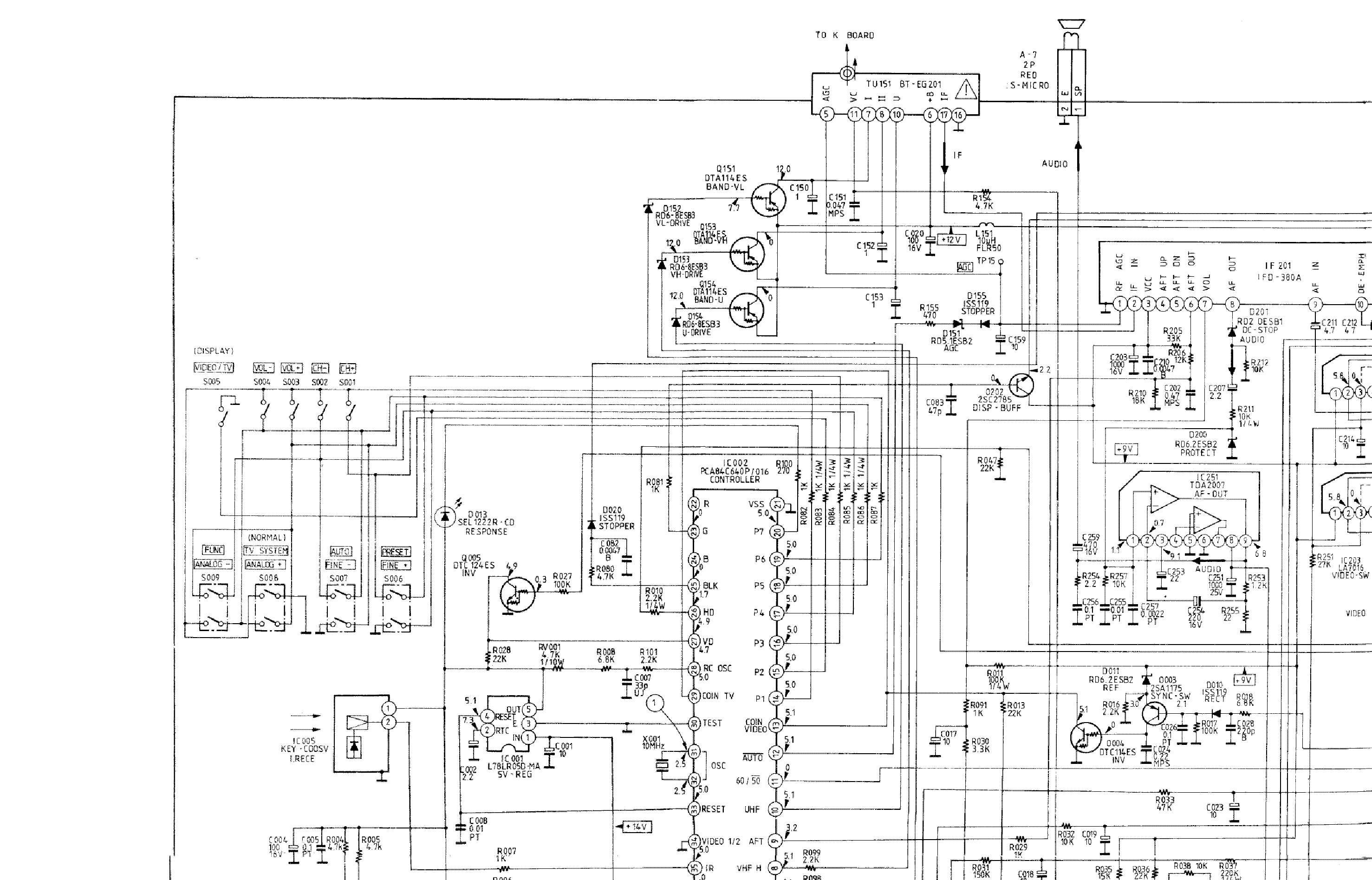 SONY KV-2184MT RM SCH Service Manual download, schematics