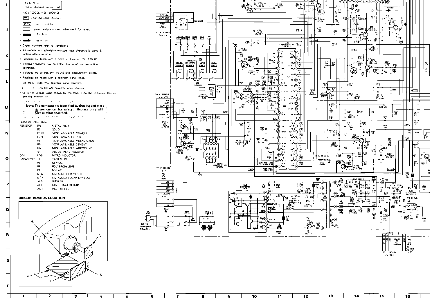 SONY KV-2565MTJ Service Manual download, schematics
