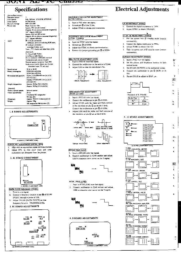SONY CHASSIS BA-4D KV-27S42 27S46 27S66 KV-29AL42 KV