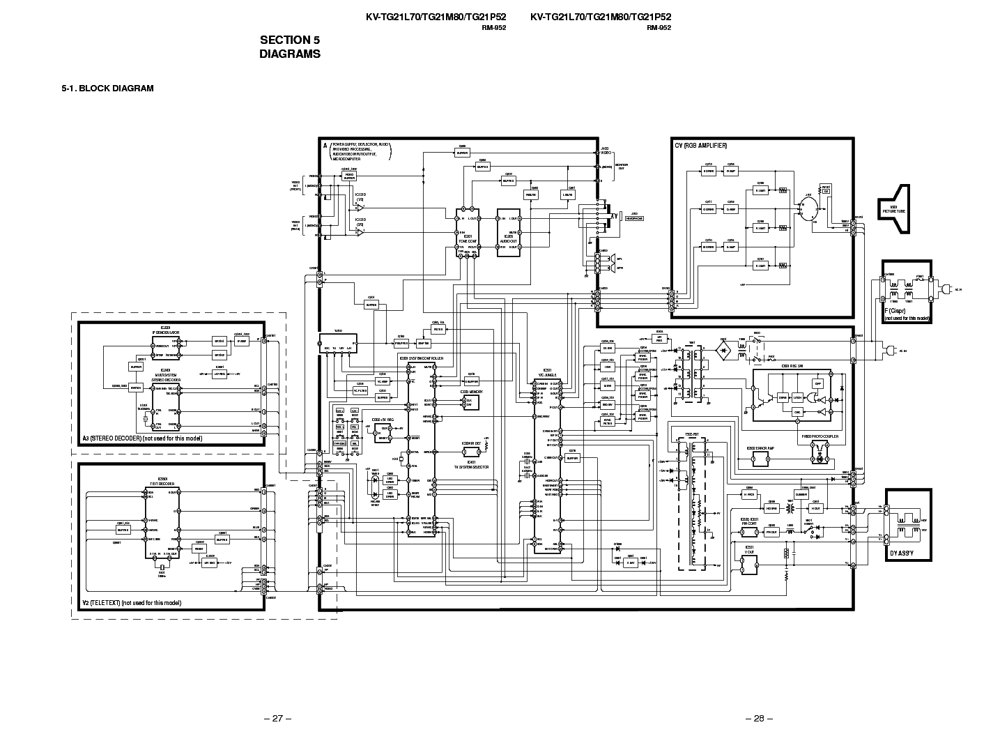 SONY KV-TG21P52 Service Manual download, schematics