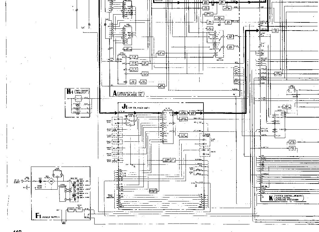 SONY KV3400 2900 TV D Service Manual download, schematics