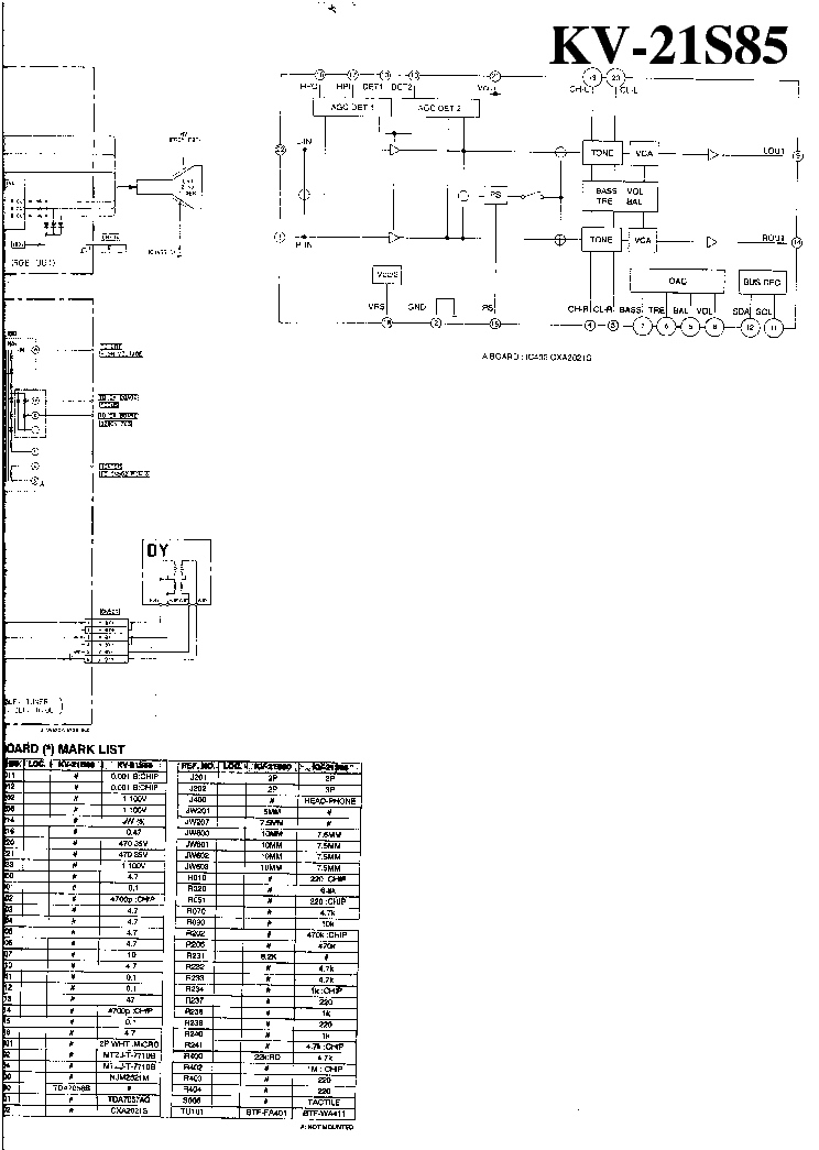 SONY KV 21S85 SCH Service Manual download, schematics