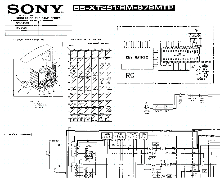 SONY KV 2900 KV 3400 SSXT291 SM Service Manual download