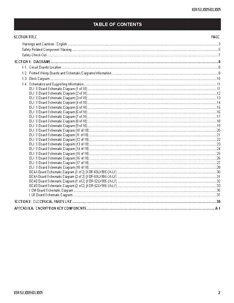 SONY XBR-52LX905 XBR-60LX905 CHASSIS AZ1-H REV.1 ARGENTINA