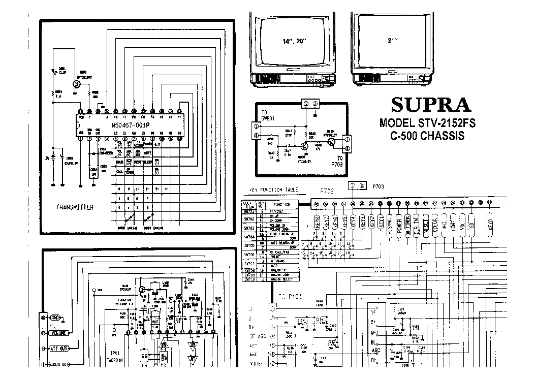 SUPRA C-500 CHASSIS-STV2152-SCH Service Manual download