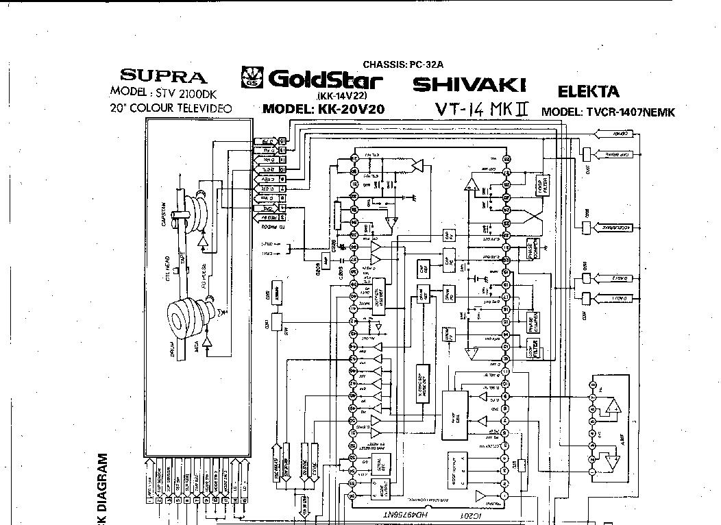SUPRA STV-2100DK LG GOLDSTAR SHIVAKI VT-14MKII ELEKTA TVCR