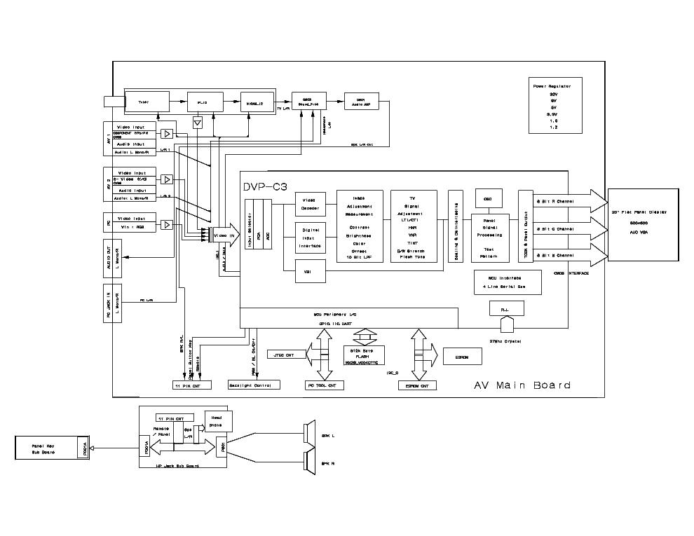 TOSHIBA 43PJ93B G 50PJ98B G 61PJ98B G 40PW03B G 43PJ03B G