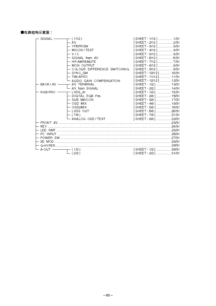 TOSHIBA 32WL46C SM Service Manual download, schematics
