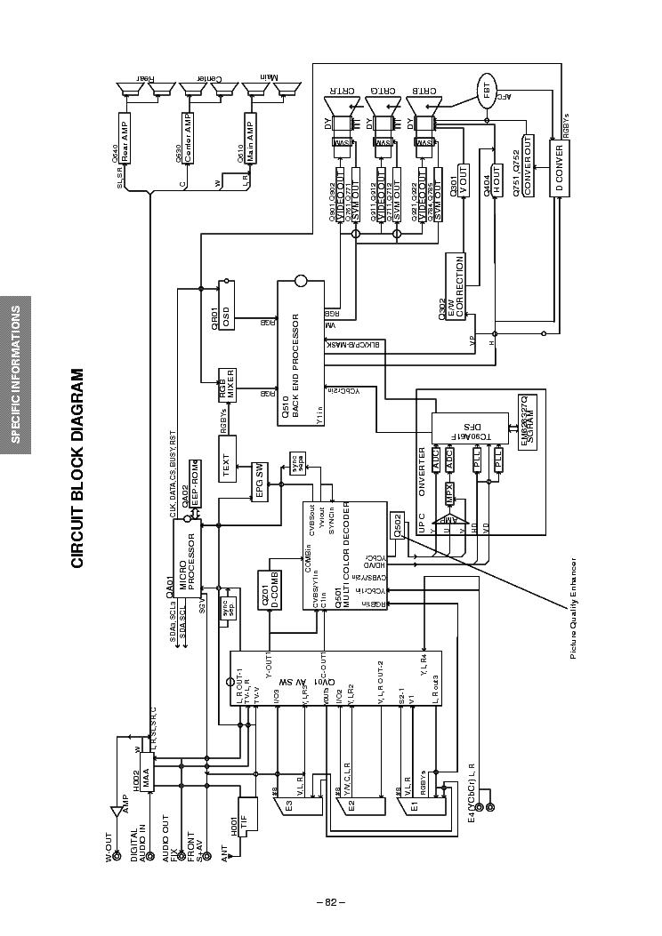 TOSHIBA 42WT29B 50WT29B SCH Service Manual download