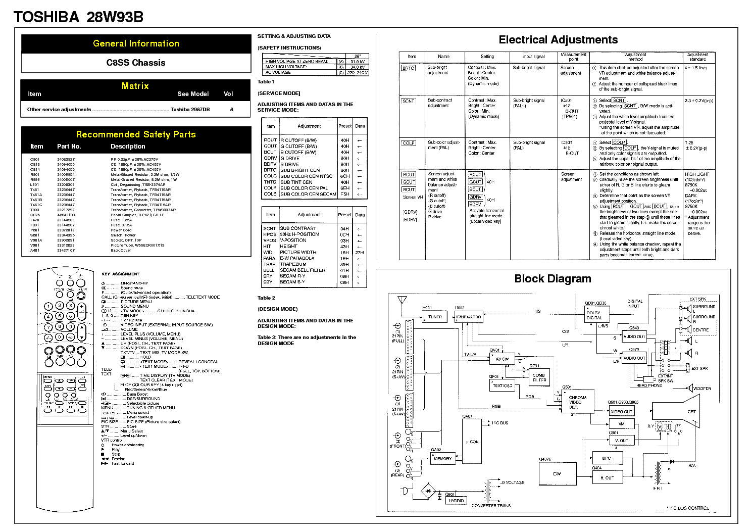 TOSHIBA C8SS CHASSIS 28W93B Service Manual download