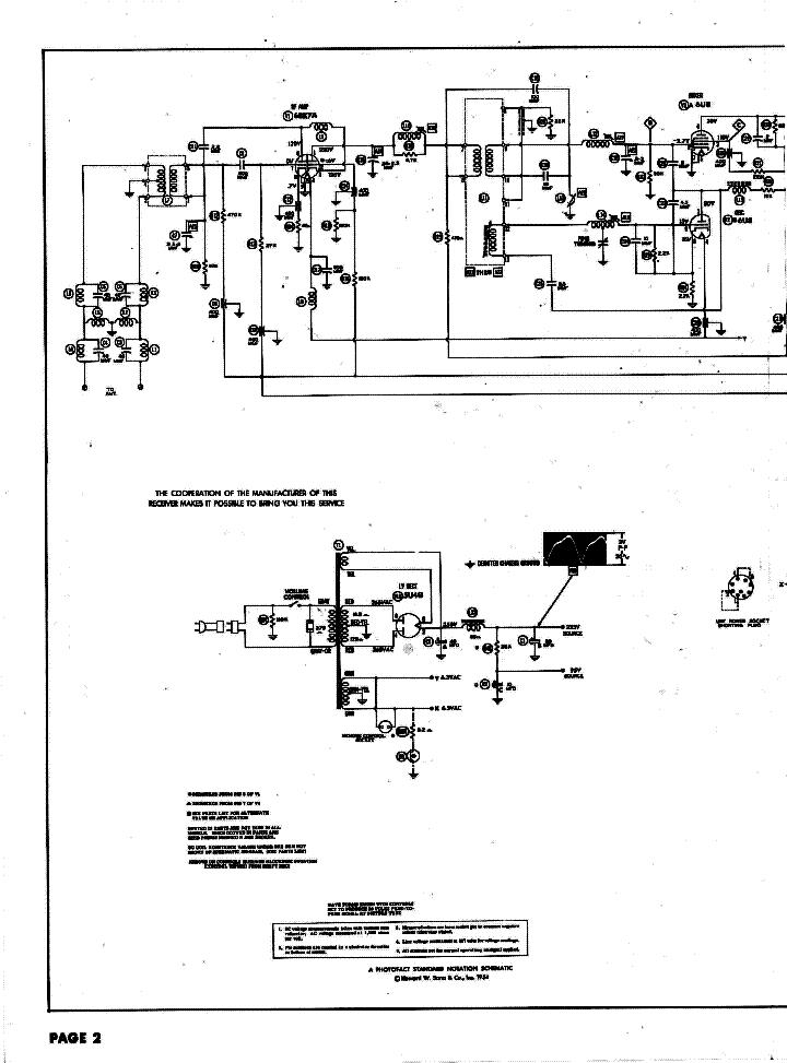 ZENITH CHASSIS 19M20 U Z 19M21 U UZ Z Service Manual