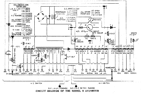 AVO AVO8 AVOMETER SCH Service Manual download, schematics