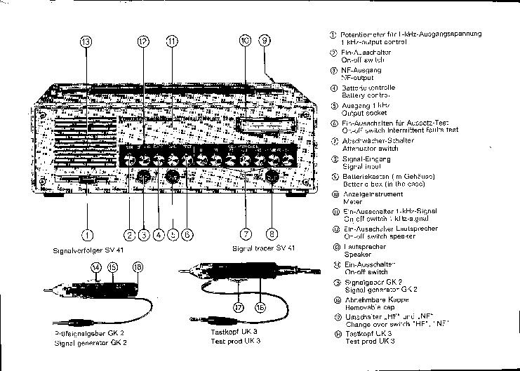 GRUNDIG SV41 SIGNAL TRACER Service Manual download